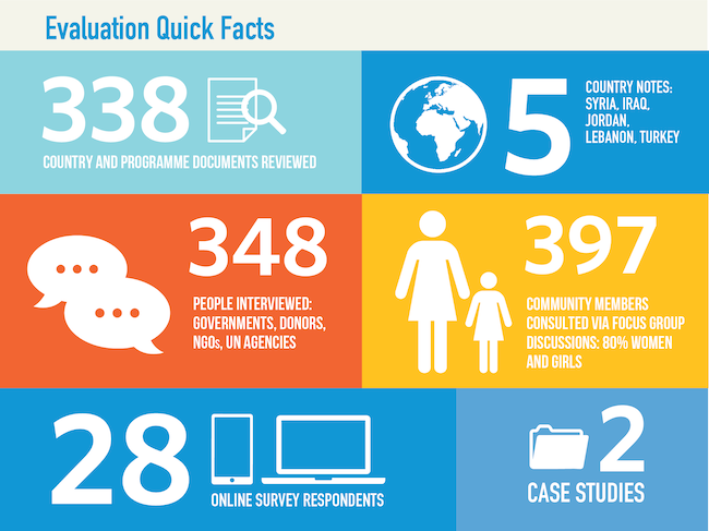 Image of quick facts