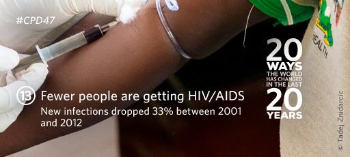 HIV banner