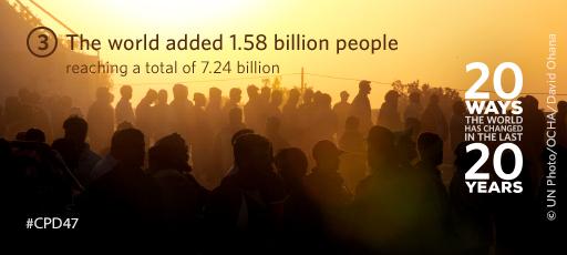 Population banner