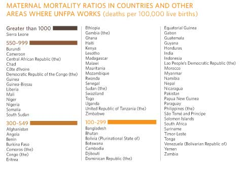 Maternal health   UNFPA - United Nations Population Fund